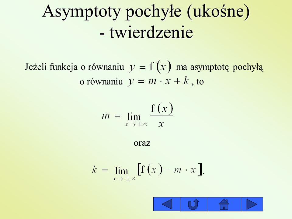 Asymptoty pochyłe (ukośne) - twierdzenie