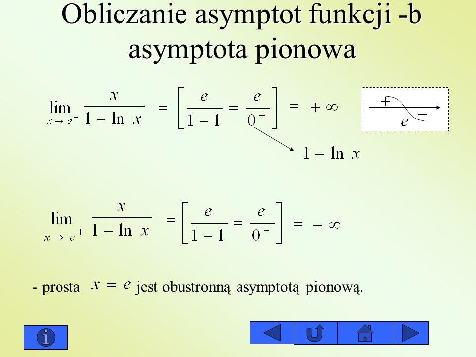 Obliczanie asymptot funkcji -b asymptota pionowa