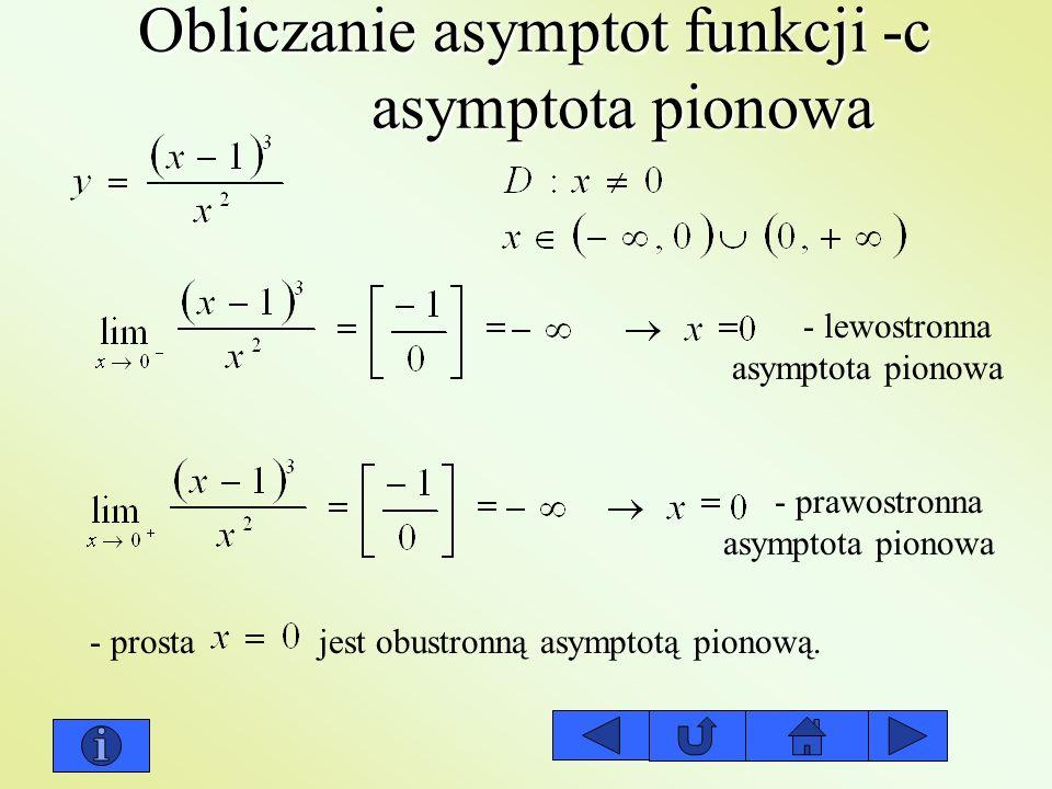 Obliczanie asymptot funkcji -c asymptota pionowa