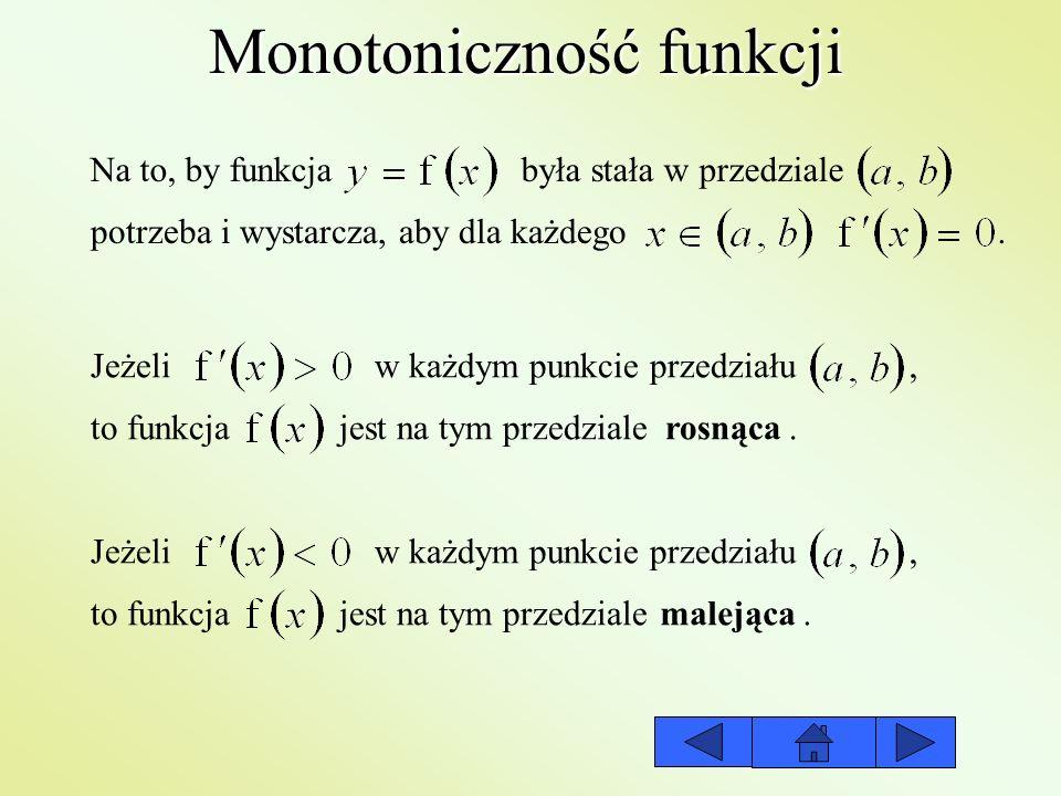 Monotoniczność funkcji