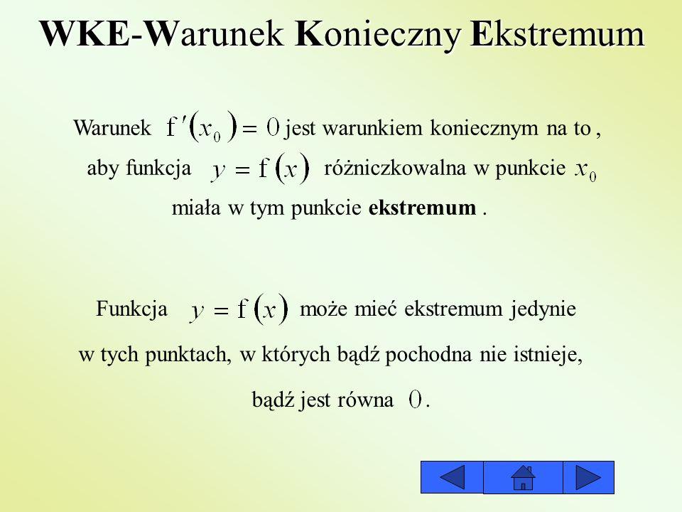 WKE-Warunek Konieczny Ekstremum