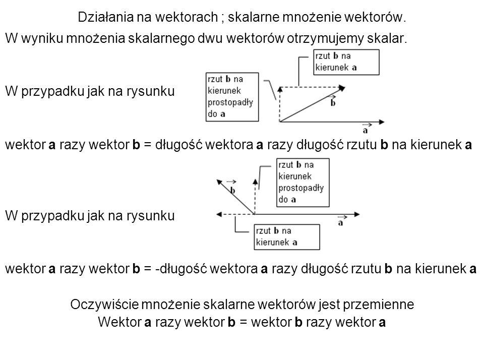Działania na wektorach ; skalarne mnożenie wektorów.