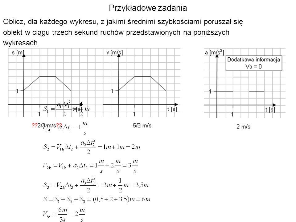 Przykładowe zadania Oblicz, dla każdego wykresu, z jakimi średnimi szybkościami poruszał się.