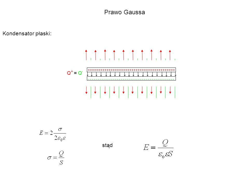 Prawo Gaussa Kondensator płaski: stąd