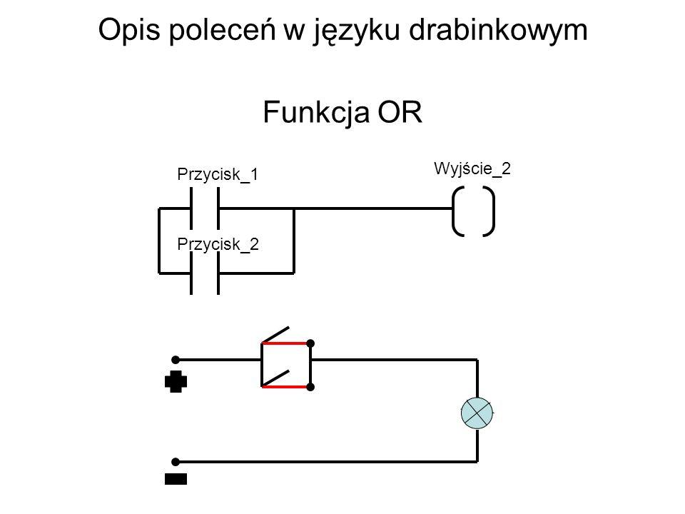 Opis poleceń w języku drabinkowym
