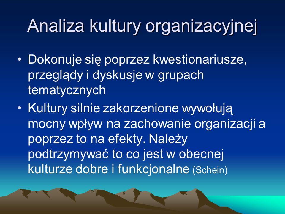 Analiza kultury organizacyjnej