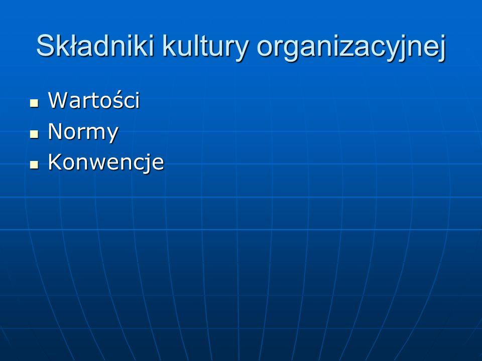 Składniki kultury organizacyjnej