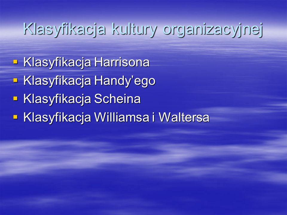 Klasyfikacja kultury organizacyjnej