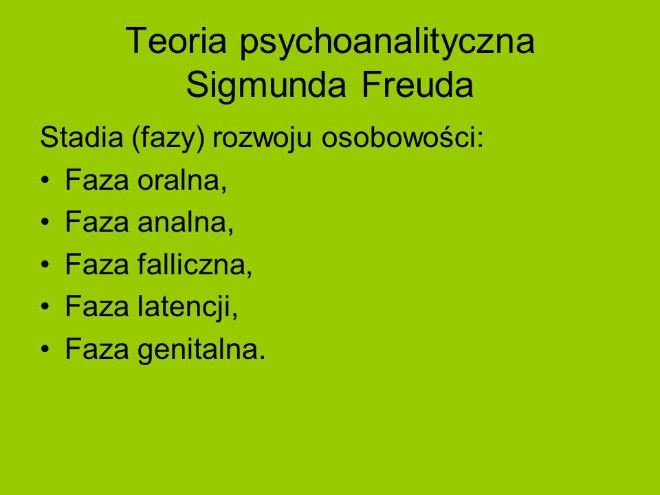 Teoria psychoanalityczna Sigmunda Freuda