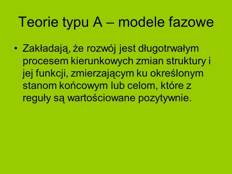 Teorie typu A – modele fazowe