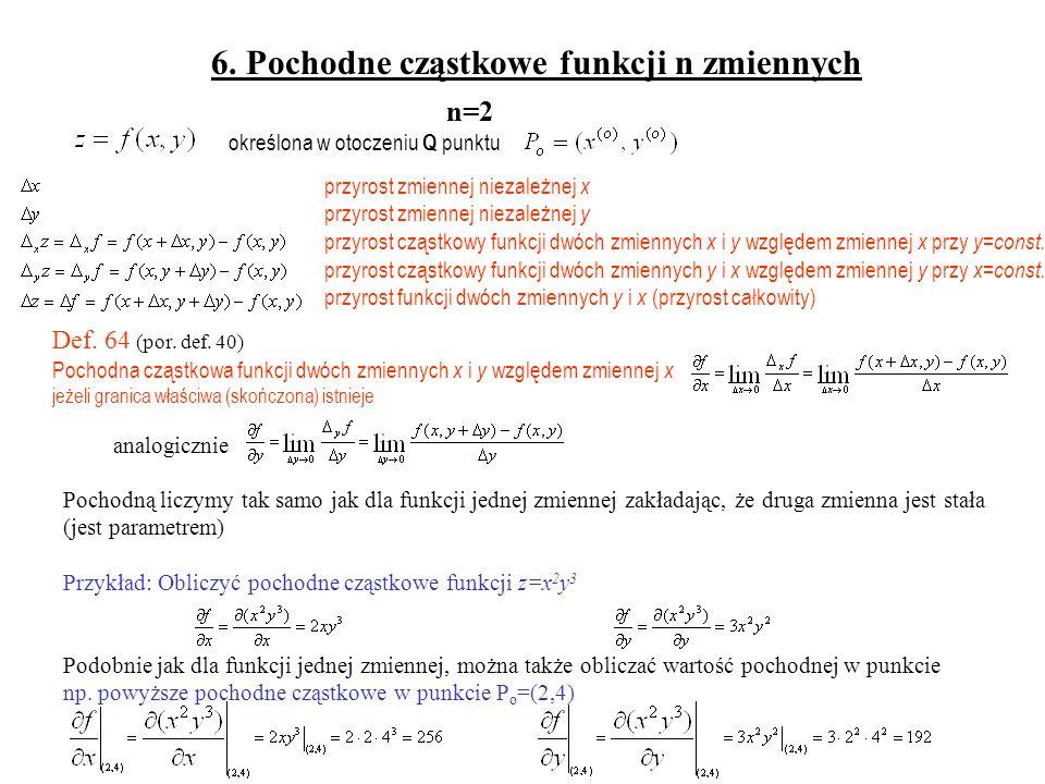 6. Pochodne cząstkowe funkcji n zmiennych