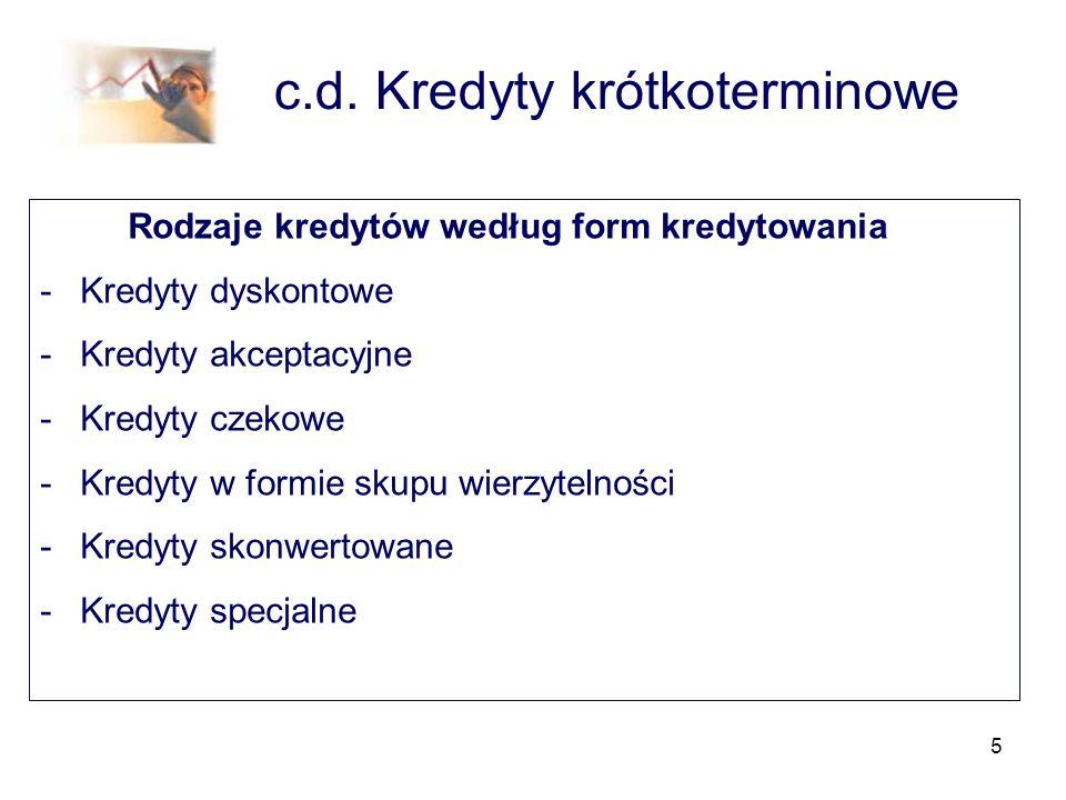 c.d. Kredyty krótkoterminowe