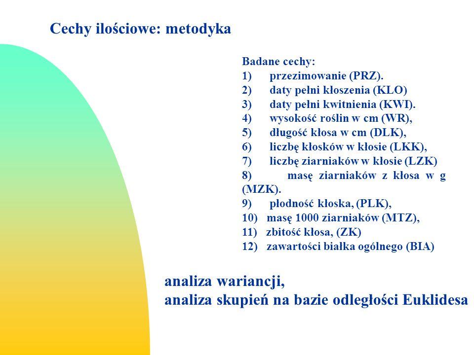 Cechy ilościowe: metodyka