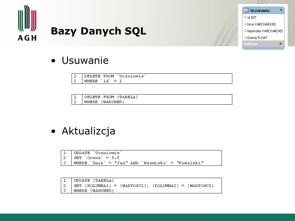 Bazy Danych SQL Usuwanie Aktualizcja