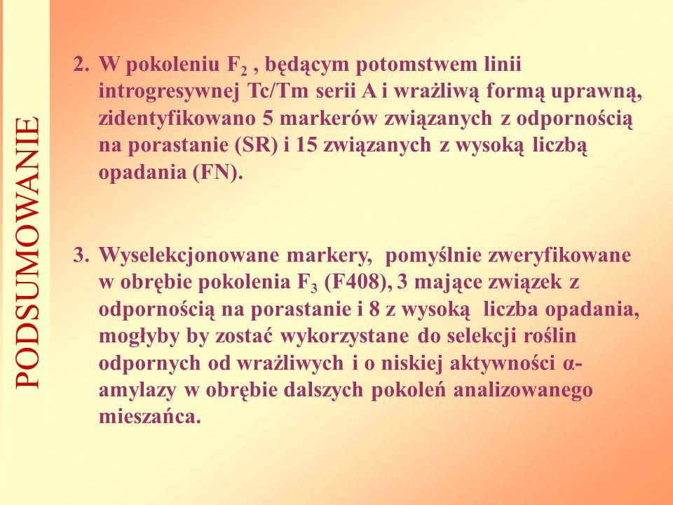 W pokoleniu F2 , będącym potomstwem linii introgresywnej Tc/Tm serii A i wrażliwą formą uprawną, zidentyfikowano 5 markerów związanych z odpornością na porastanie (SR) i 15 związanych z wysoką liczbą opadania (FN).