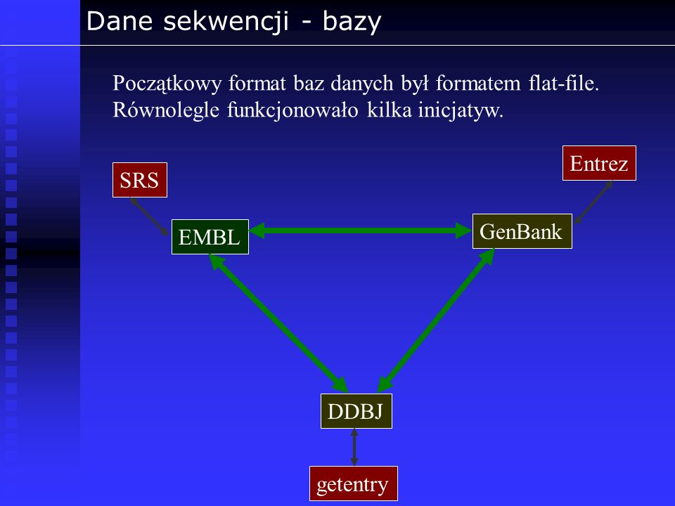 Dane sekwencji - bazy Początkowy format baz danych był formatem flat-file. Równolegle funkcjonowało kilka inicjatyw.