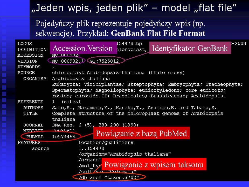 """Jeden wpis, jeden plik – model ""flat file"