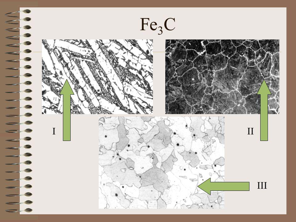 Fe3C I II III
