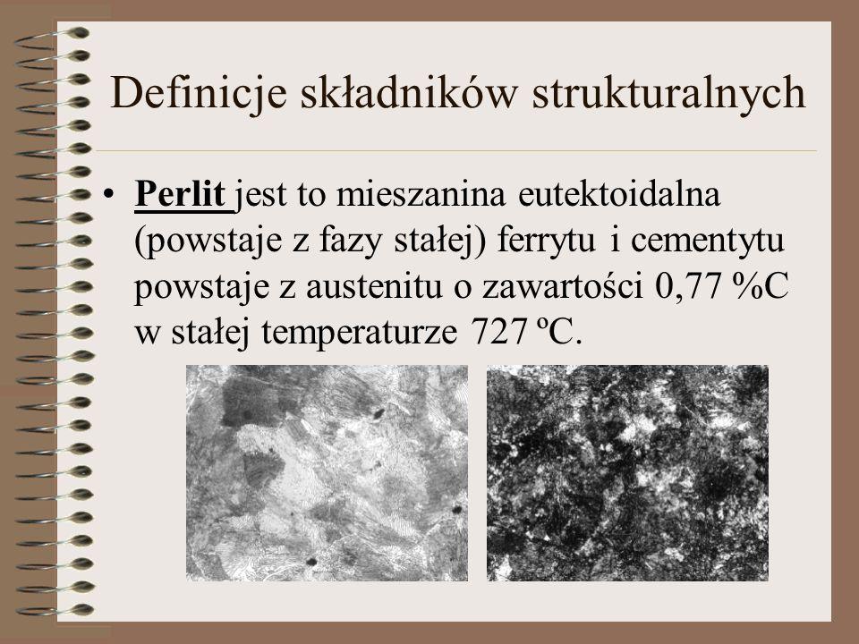 Definicje składników strukturalnych