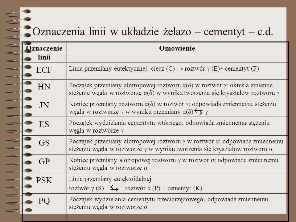 Oznaczenia linii w układzie żelazo – cementyt – c.d.