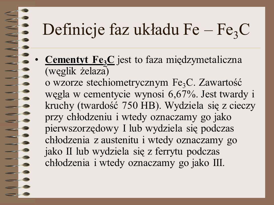 Definicje faz układu Fe – Fe3C