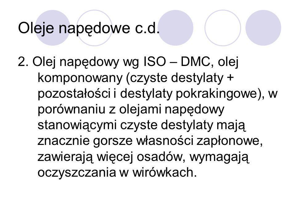 Oleje napędowe c.d.
