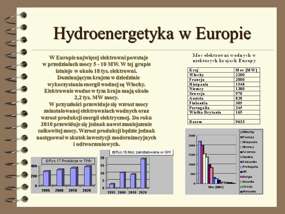 Hydroenergetyka w Europie