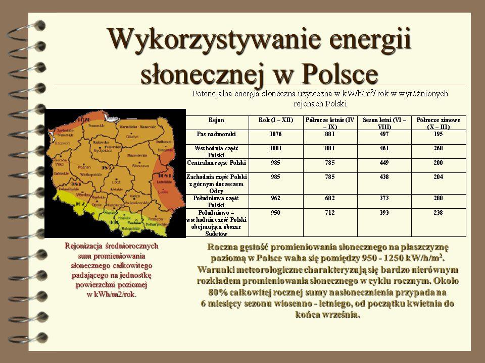 Wykorzystywanie energii słonecznej w Polsce