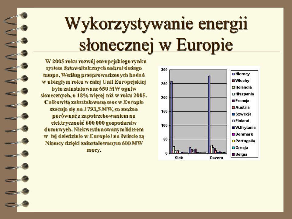 Wykorzystywanie energii słonecznej w Europie