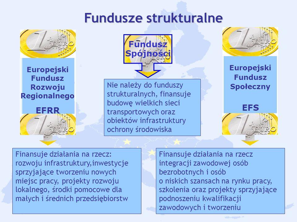Fundusze strukturalne