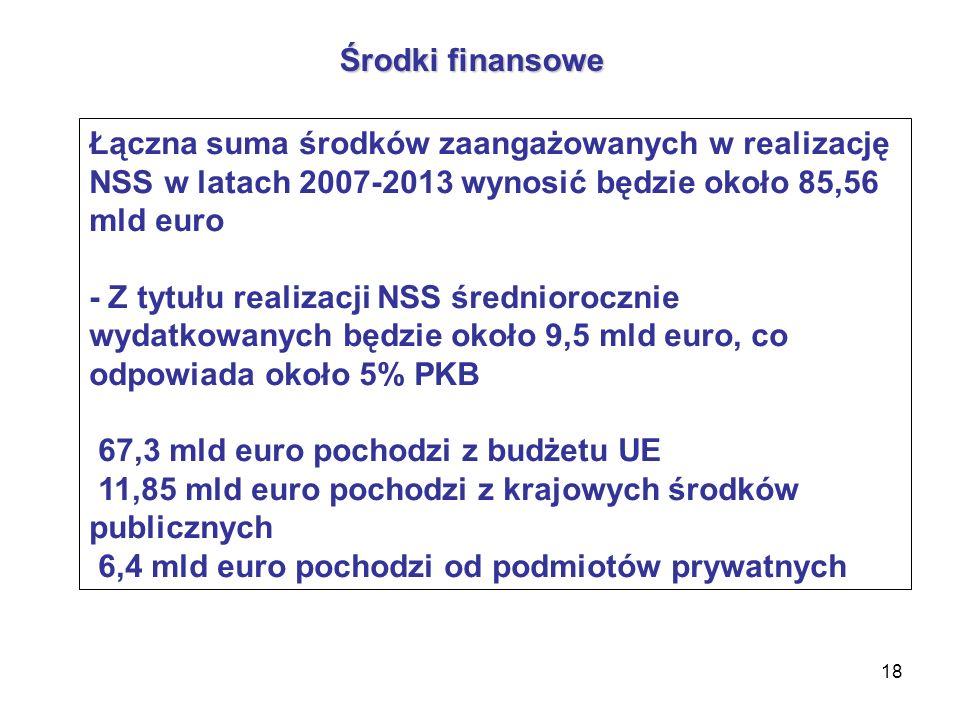 Środki finansowe Łączna suma środków zaangażowanych w realizację NSS w latach 2007-2013 wynosić będzie około 85,56 mld euro.