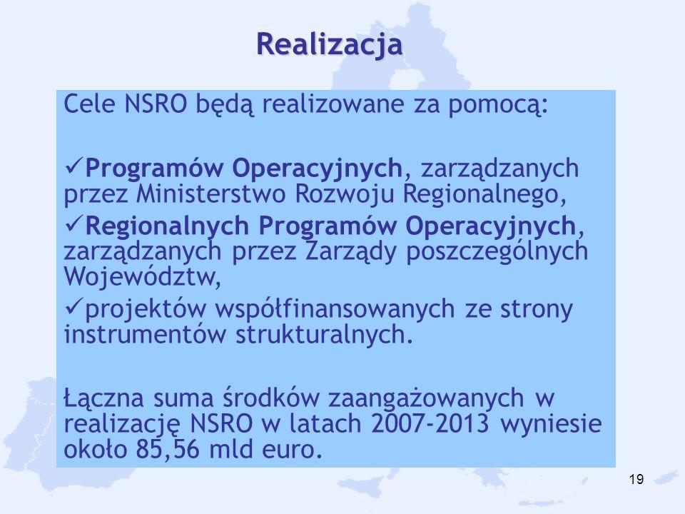 Realizacja Cele NSRO będą realizowane za pomocą: