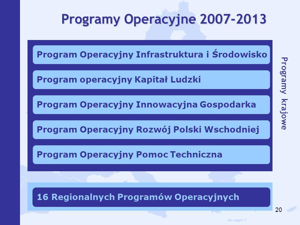 Programy Operacyjne 2007-2013 Programy krajowe. Program Operacyjny Infrastruktura i Środowisko. Program operacyjny Kapitał Ludzki.