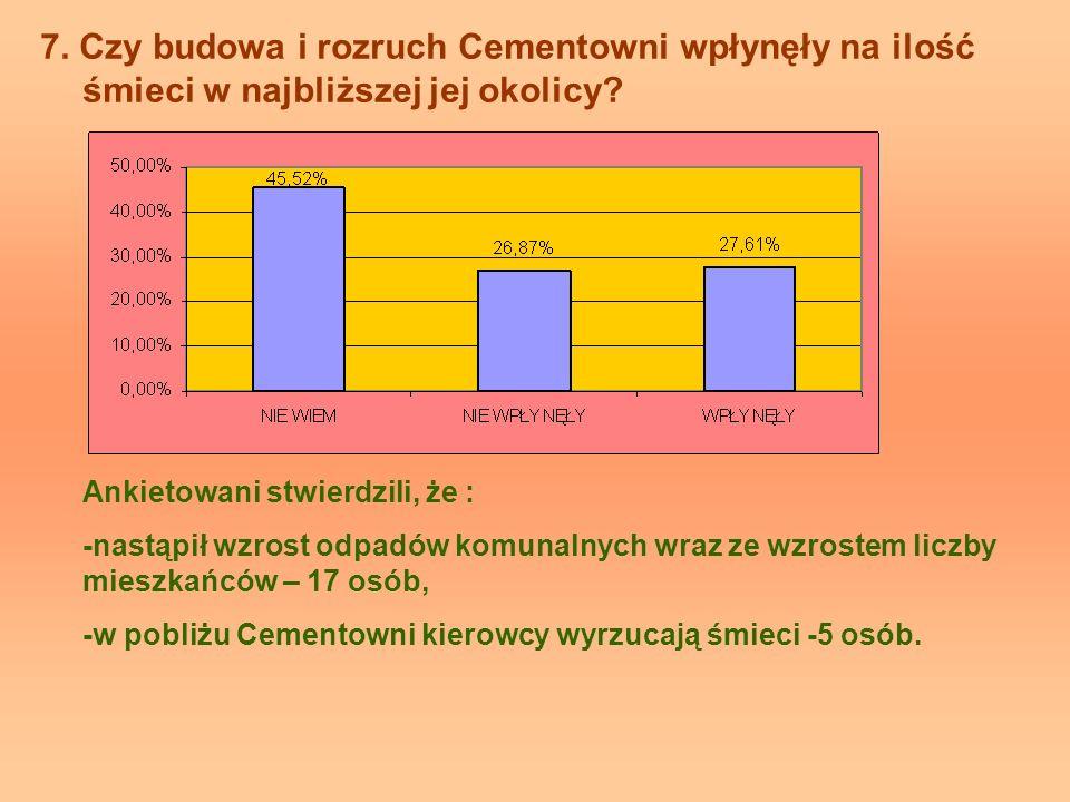 7. Czy budowa i rozruch Cementowni wpłynęły na ilość śmieci w najbliższej jej okolicy