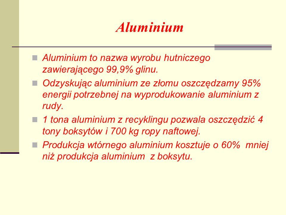 Aluminium Aluminium to nazwa wyrobu hutniczego zawierającego 99,9% glinu.