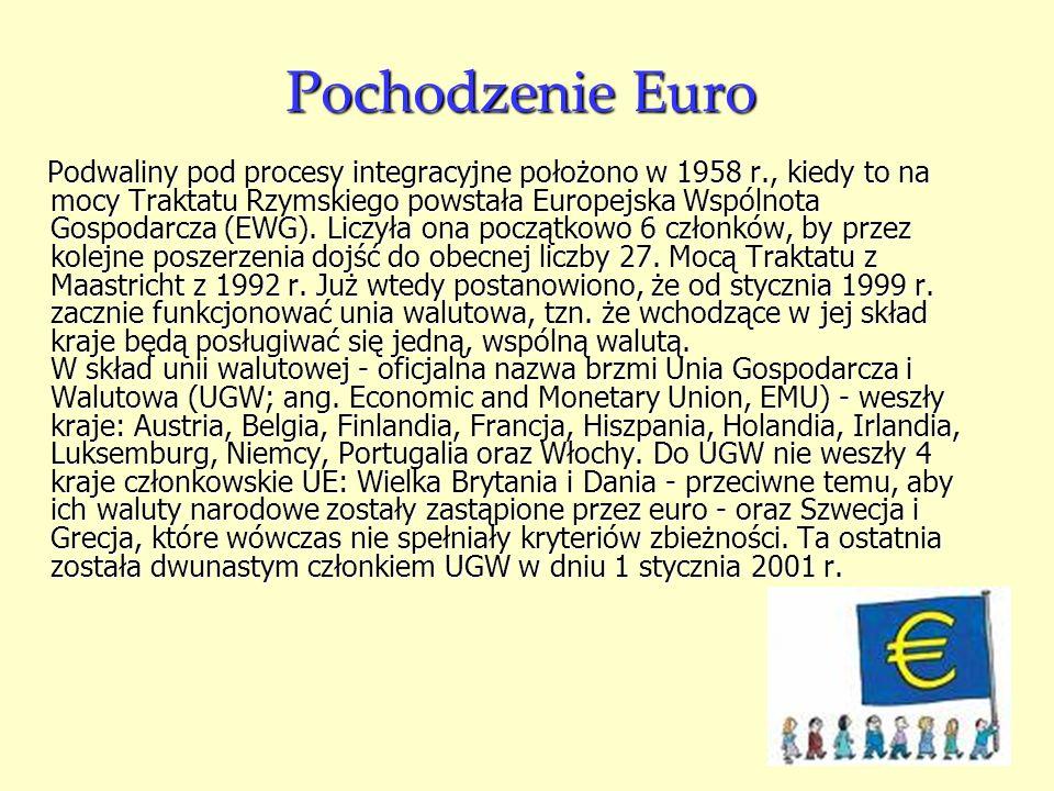 Pochodzenie Euro
