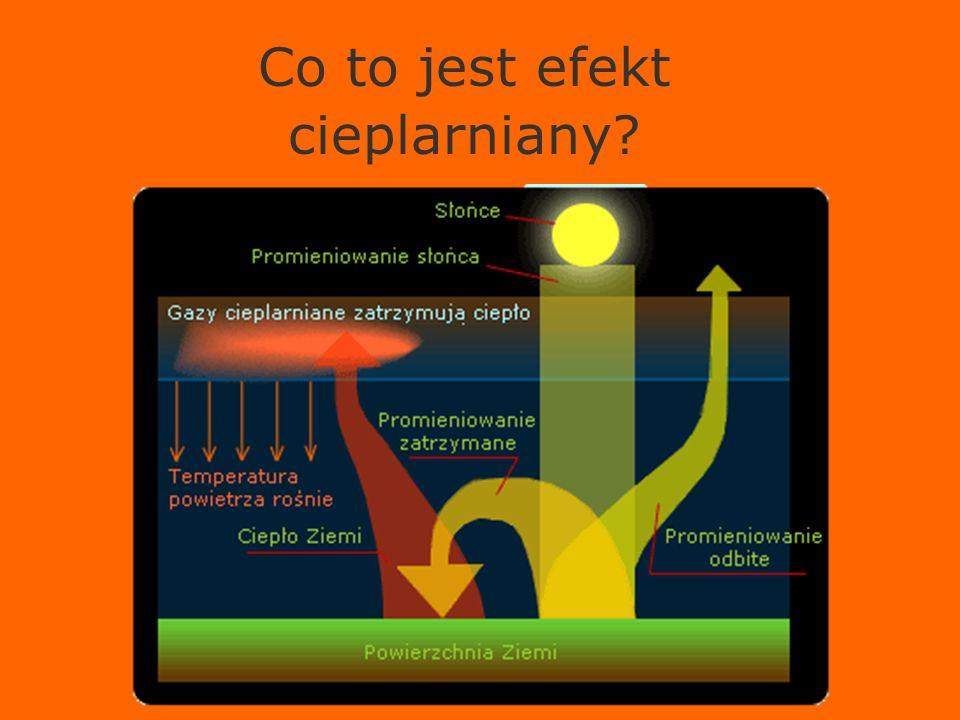 Co to jest efekt cieplarniany