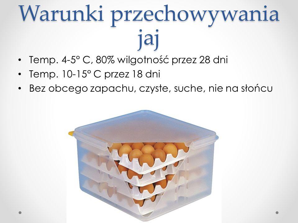 Warunki przechowywania jaj