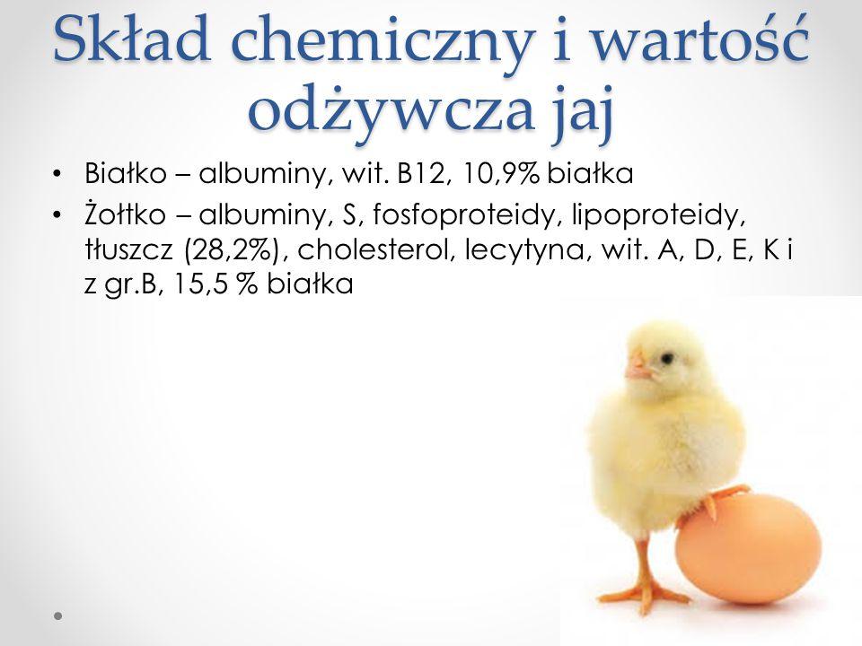 Skład chemiczny i wartość odżywcza jaj
