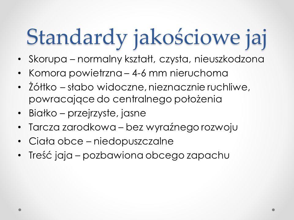 Standardy jakościowe jaj