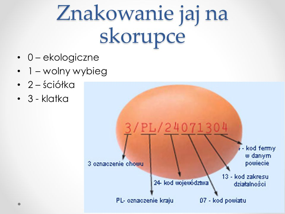 Znakowanie jaj na skorupce