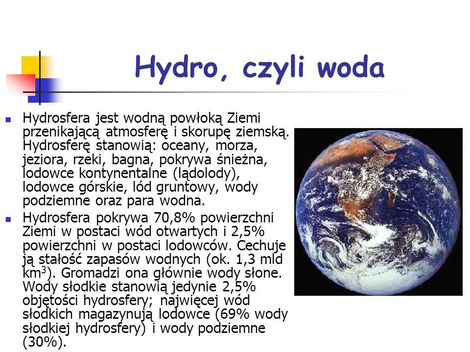 Hydro, czyli woda
