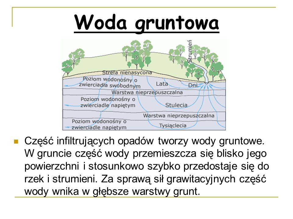 Woda gruntowa