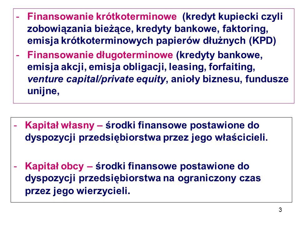 Finansowanie krótkoterminowe (kredyt kupiecki czyli zobowiązania bieżące, kredyty bankowe, faktoring, emisja krótkoterminowych papierów dłużnych (KPD)