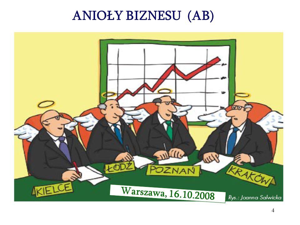ANIOŁY BIZNESU (AB) Warszawa, 16.10.2008