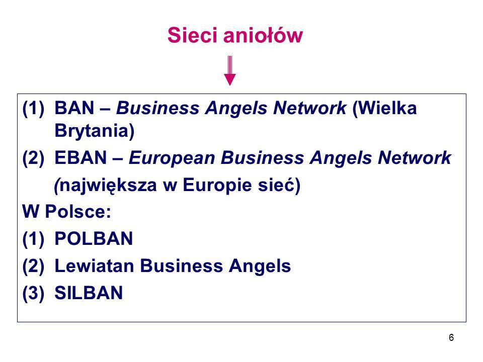 Sieci aniołów BAN – Business Angels Network (Wielka Brytania)