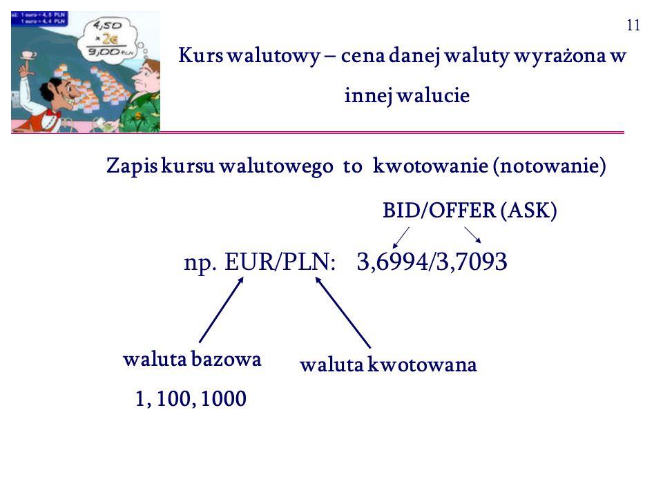 Kurs walutowy – cena danej waluty wyrażona w innej walucie