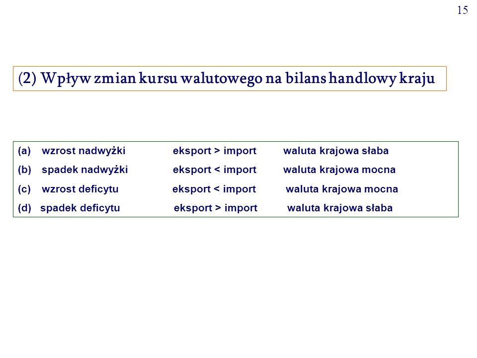 (2) Wpływ zmian kursu walutowego na bilans handlowy kraju