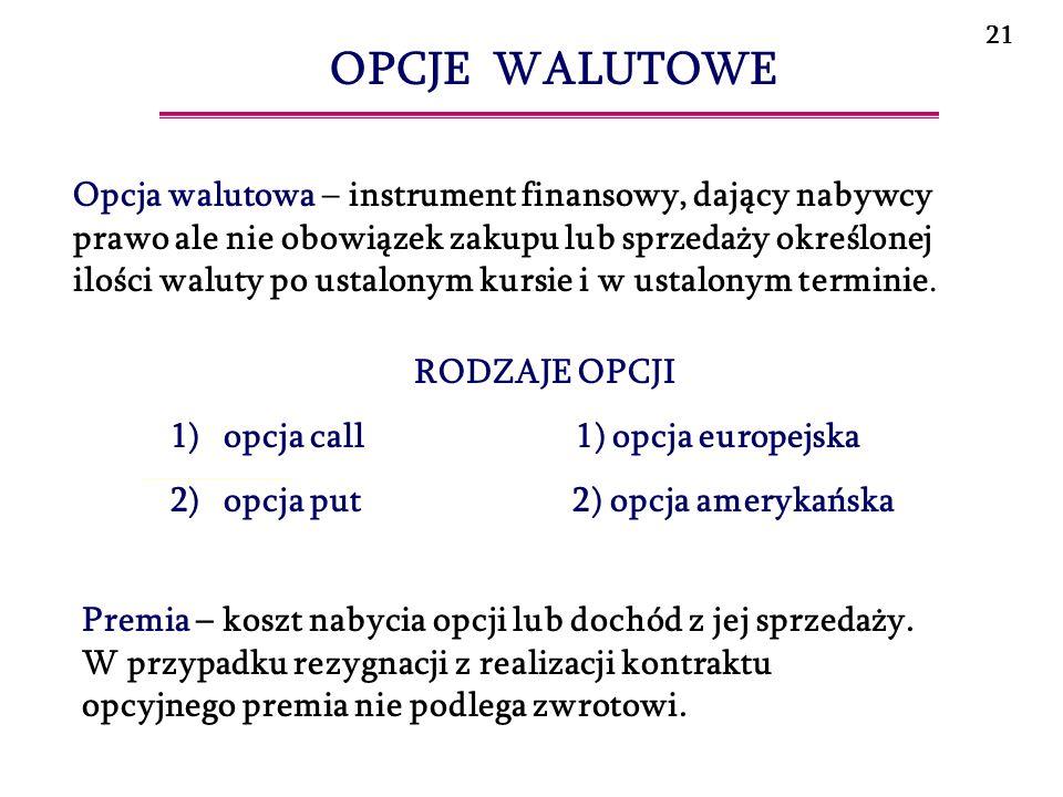 21 OPCJE WALUTOWE.