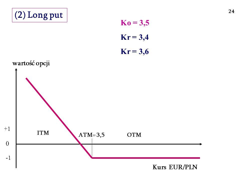 (2) Long put Ko = 3,5 Kr = 3,4 Kr = 3,6 wartość opcji -1 Kurs EUR/PLN